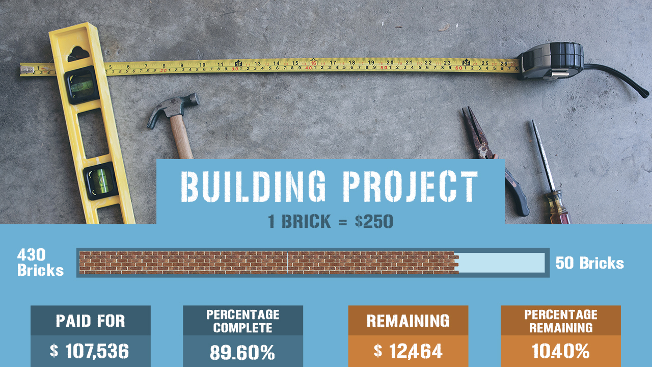 building project (2)